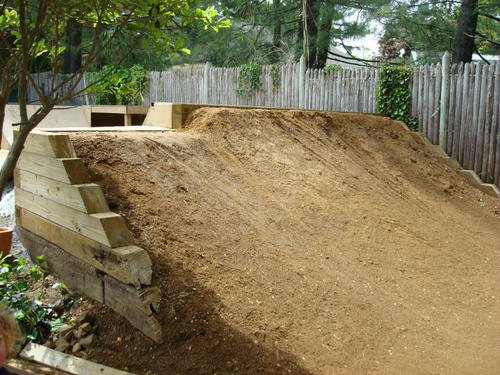 Backyard Bmx Jumps backyard setup | ridemonkey forums